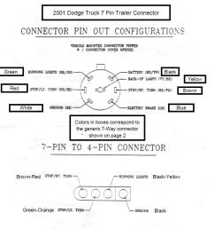 wiring 2001 dodge truck 7 way trailer plug wiring diagram fascinating 2001 dodge trailer plug wiring diagram [ 940 x 943 Pixel ]