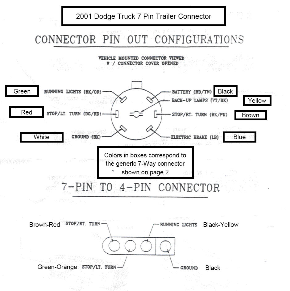 wiring diagram for 7 pin trailer connector of a harley davidson motorcycle truck side diesel bombers trailo3 jpg