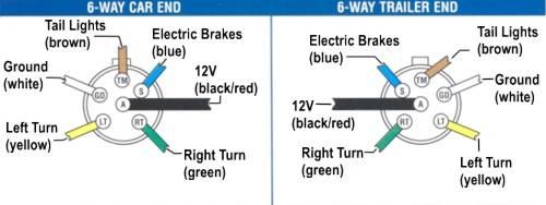 4 Prong Trailer Plug Wiring Diagram Trailer Wiring Diagram Truck Side Diesel Bombers