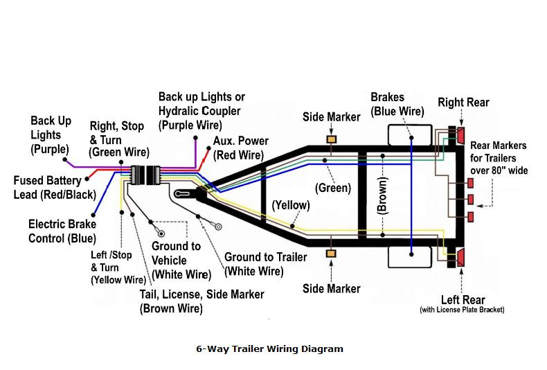 trailer wiring diagram 7 pin 5 wires heating diagrams - truck side diesel bombers