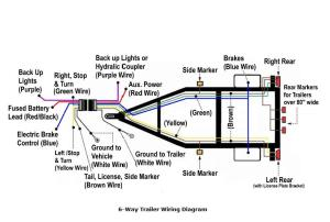 Trailer Wiring Diagram  Truck Side  Diesel Bombers