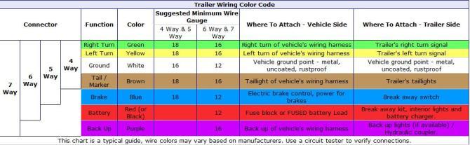2014 silverado trailer wiring diagram  2013 nissan juke