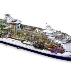Parts Of A Cruise Ship Diagram 2005 E350 Fuse Panel The Fitbudha