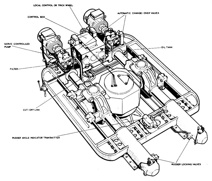 The Machinery Page at Martin's Marine Engineering Page