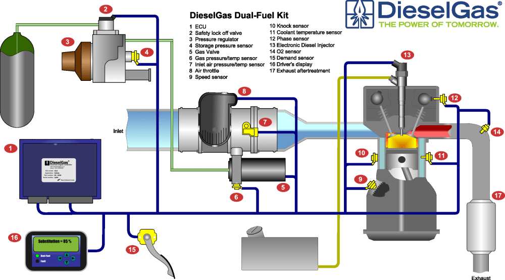medium resolution of electronic dual fuel systems products