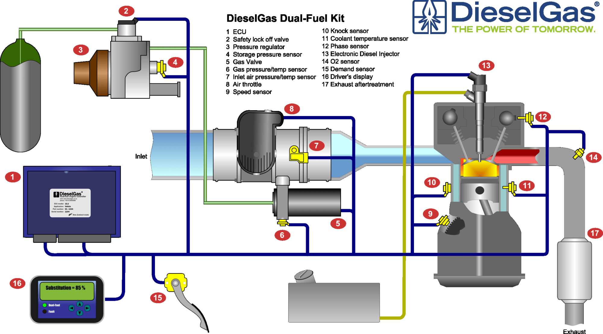 hight resolution of electronic dual fuel systems products