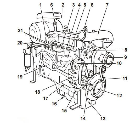 Volvo Power Generator TAD734GE Engine Maintenance