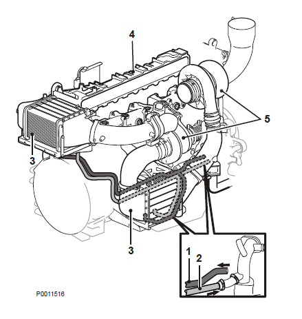 Volvo Diesel Engine Cooling System