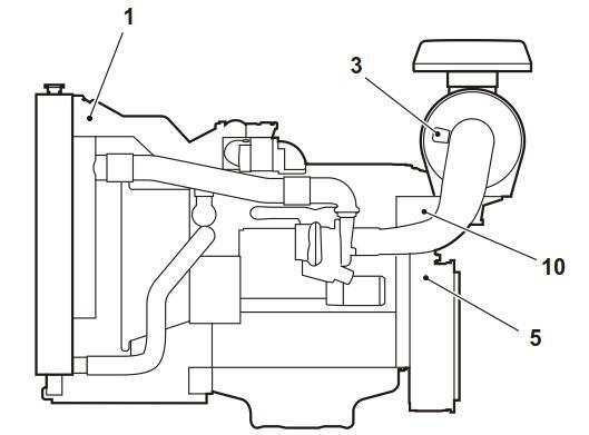 Volvo Penta Engine Control System Installation