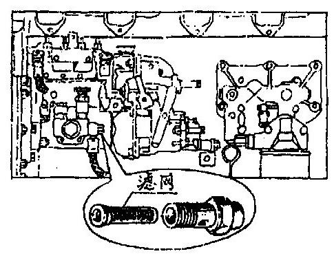 Diesel Engine Service & Maintenance