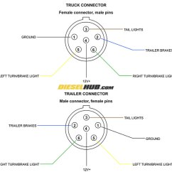 Six Pin Trailer Wiring Diagram 1991 Chevy Camaro Fuse Connector Pinout Diagrams 4 6 7 Connectors
