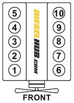 Ford 6.8L Modular V-10 Specs & Information