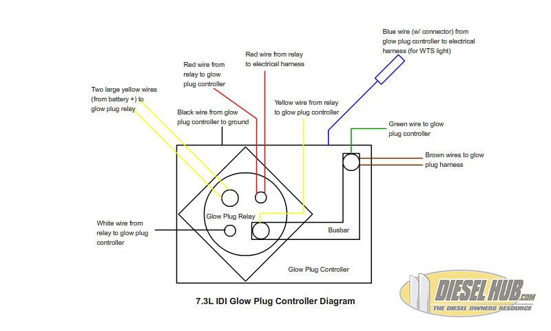 7 3l glow plug wiring diagram