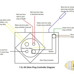 2002 7 3 Powerstroke Glow Plug Relay Wiring Diagram Wolf Parts Great Installation Of Ford Harness Data Detailed Rh Con53e Aahorn De