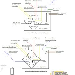 Refrigerator Start Relay Wiring Diagram Uml Diagrams Examples With Explanation Schematic Plug Data Schema 7 3l Idi Manual Glow Controller Switch