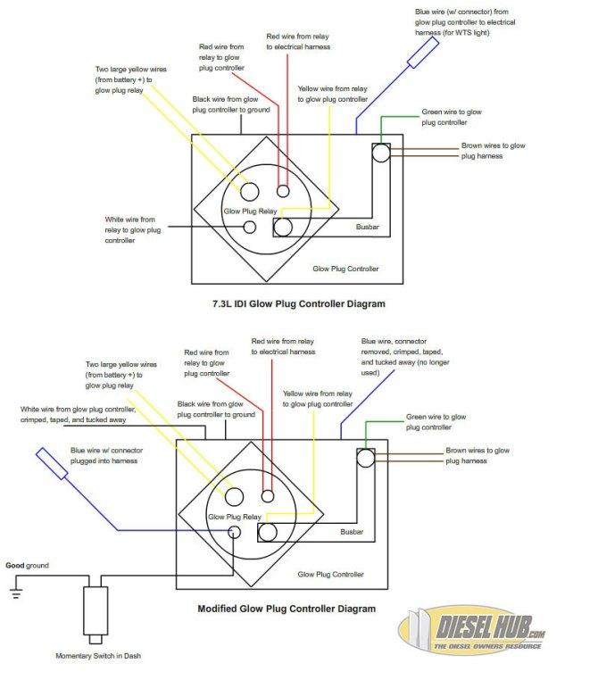 ford diesel glow plug wiring diagram  wiring diagram wave