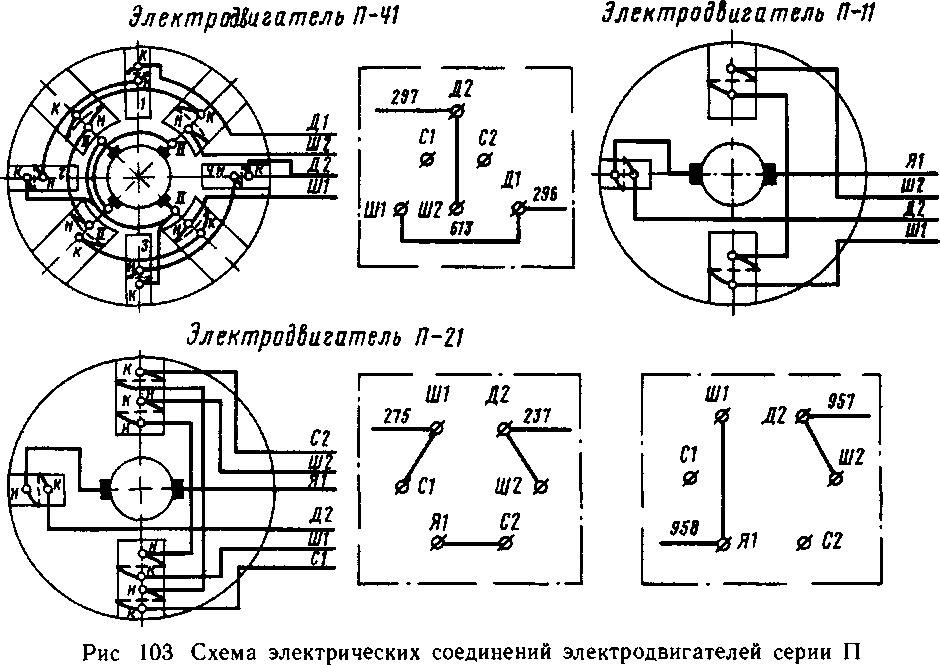 Синхронный подвозбудитель и электродвигатели серии П
