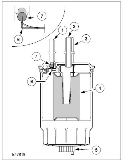 Delphi-Common Rail System – Fuel filter
