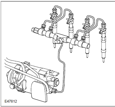 Delphi-Common Rail System – Fuel injectors