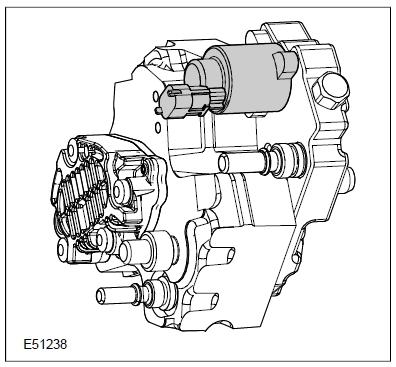 Bosch-Common Rail System