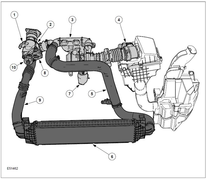 Bosch-Common Rail System – Intercooler bypass