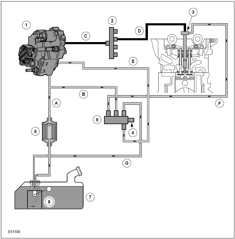 Denso-Common Rail System