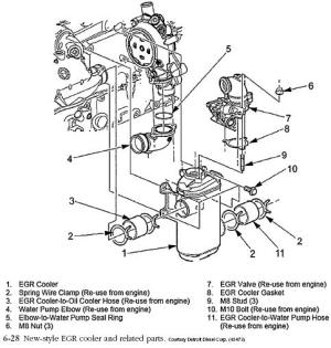Detroit Diesel VGTEGR | Diesel Engine Troubleshooting