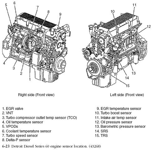 Volvo D13 Engine Schematic, Volvo, Free Engine Image For