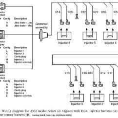 Ddec 2 Injector Wiring Diagram Basketball Court With Labels Detroit 0f Igesetze De Series 60 Ecm V Diagrams Clicks Rh 1 Canasta Im Bayrischen