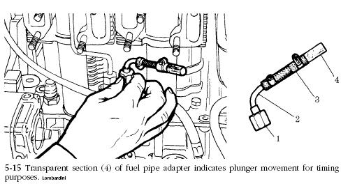 International Fuel Injector Pump, International, Free