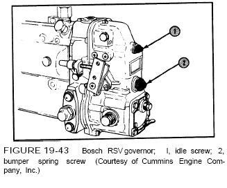 Diesel Kiki Injection Pump Diagram. Wiring. Wiring Diagram