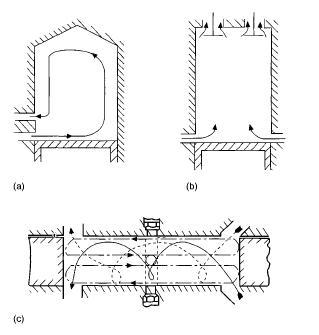 2 Stroke Piston Engine Powerstroke Piston Wiring Diagram
