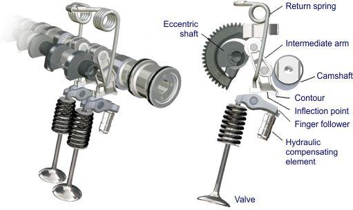 bmw 330i vacuum diagram