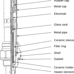 O2 Sensor Heater Goodman Aruf Wiring Diagram Nox Sensors
