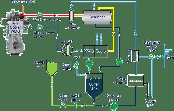 Ddc Panel Wiring Diagram Pdf