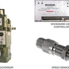 Diesel Generator Control Panel Wiring Diagram 12v Winch Solenoid Katolight Generac