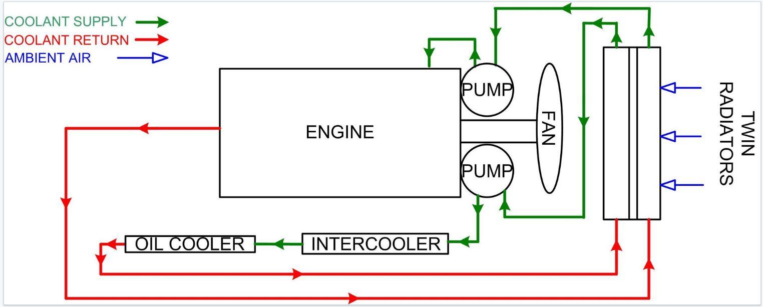 c32 engine diagram
