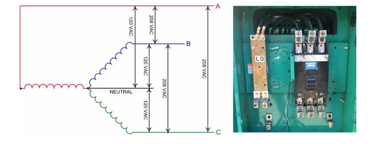 Wiring Diagram Airman Generator
