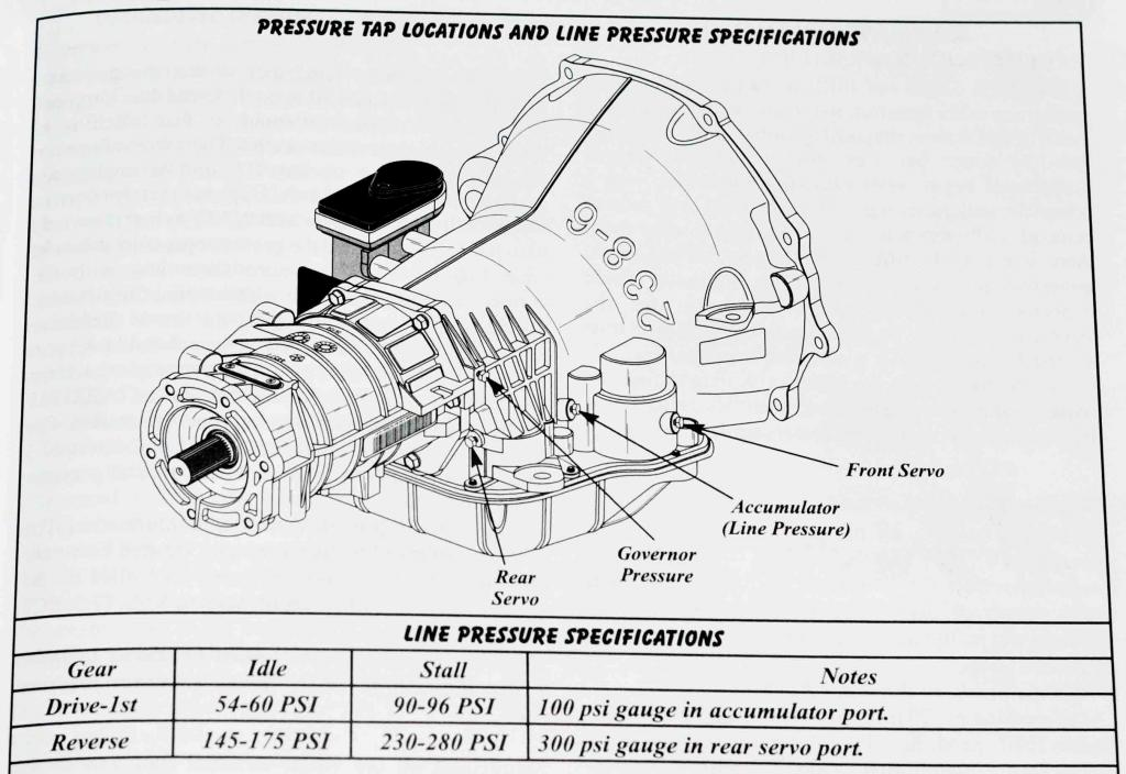 Fire Engine Pressure Governor, Fire, Free Engine Image For
