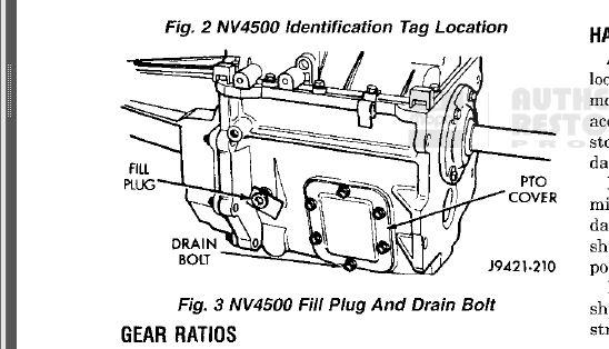 Transmission Plug Location 99 Manuel Transmission