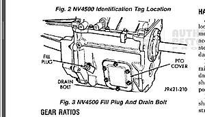 Transmission plug Location (99 3500 Manuel transmission