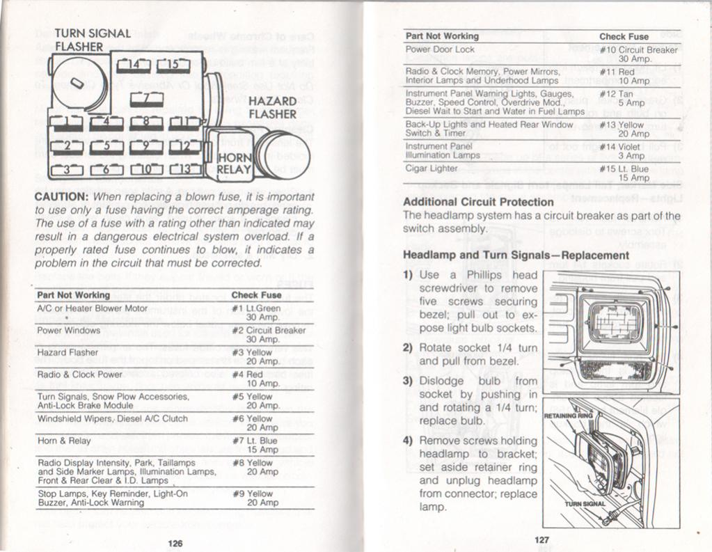1991 dodge fuse box