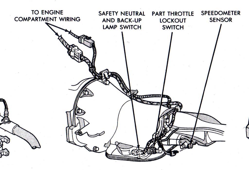 727 Neutral Safety Switch Wiring Wire Center
