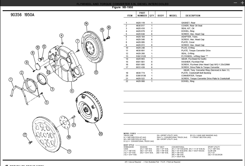Fa20 Engine Torque Specs