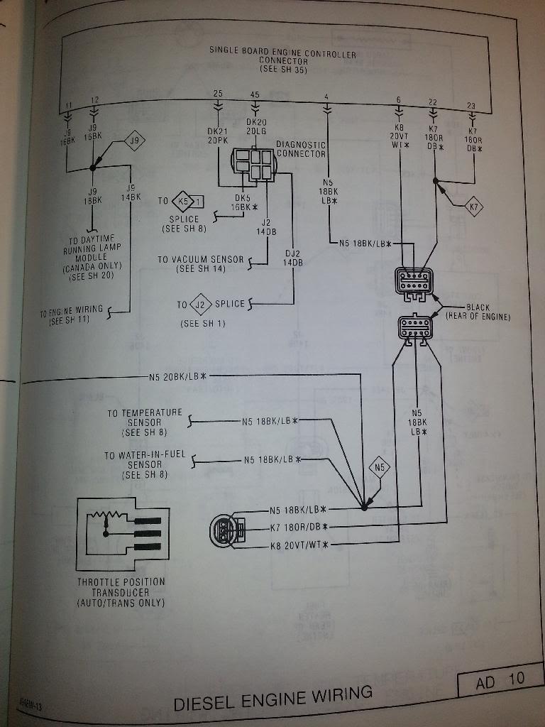 93 S10 Wiring Diagram