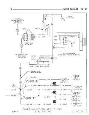 engine partment wiring diagrams  Dodge Diesel  Diesel