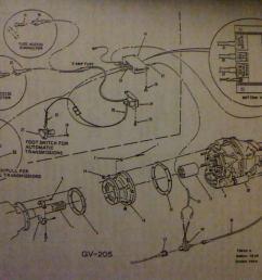 gear vendors wiring diagram [ 1024 x 768 Pixel ]