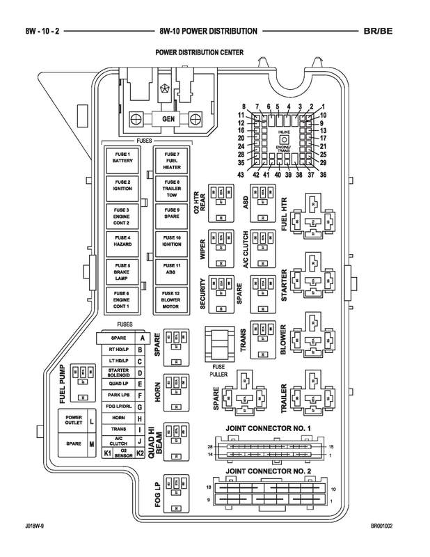 2011 Dodge Caravan Fuel Pum Fuse Box Diagram • Wiring