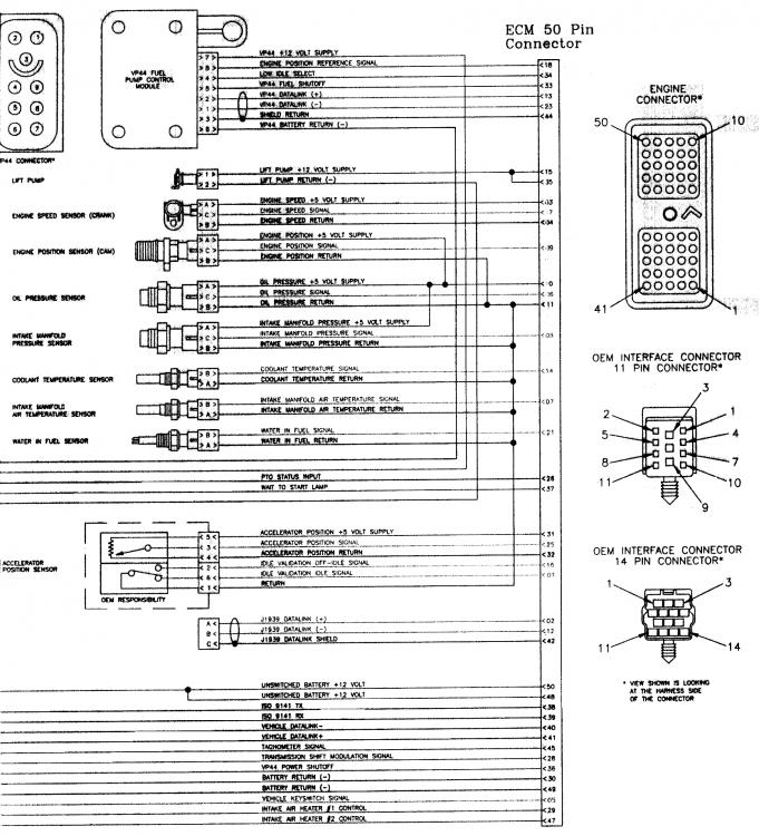 7 pin trailer wiring diagram semi antique reel diagrams for 1998 24v ecm - dodge diesel truck resource forums
