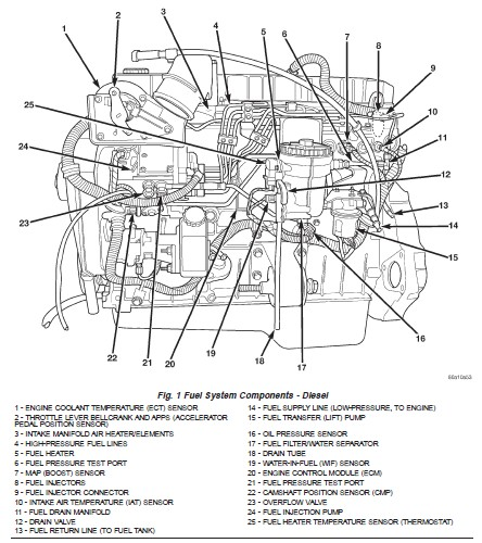 Isx Fuel System Diagram Within Diagram Wiring And Engine